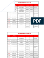Listado Protocolar Gerentes Regionales Actualizado 05-02-2013