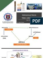 Arcillosidad (1)