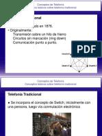 FUNDAMENTOS DE RED TELEFONICA CONMUTADA PUBLICA.ppt