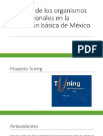 Impacto de Los Organismos Internacionales en La Educación Básica de México