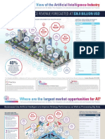 23.1 AI for Enterprise Opportunities Infographics