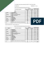 Analisis Tingkat Kerusakan Ruang Kelas Sdn 11 Matang Suri