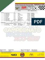 GRAN CAMPEONATO NACIONAL XCO RESULTADOS OFICIALES UCI 2017