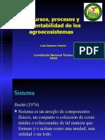 Agroecosistema, Recursos, Procesos y Sustentabilidad