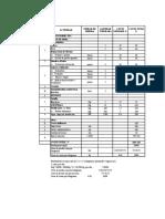 Costos de Produccion de Forraje