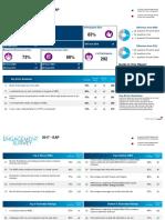 Database of ES2017 - EAP