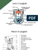 Presentation Konsep Dasar mesin Mesin.pptx