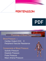 Hypertension 2015