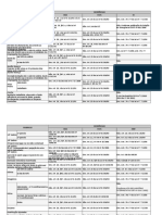 Tabela de Incidencias Com Referencia