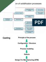 Module 4a - Casting
