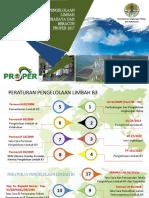 Kriteria Proper Plb3 2017