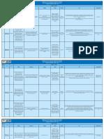 ONLINE-TEST-SERIES-SYLLABUS-CLASS-7-2018 CBSE.pdf