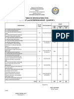 Epp 6 Ict and Entrepreneurship First Periodical Test Table of Specifications