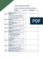 4. APK-Daftar Dokumen