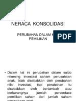 NERACA KONSOLIDASI-perubahan Dlm Hak Pemilikan