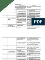 Teknologi Informasi dan Komunikasi SMK.pdf