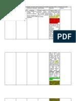 Matriz Mesa 8 Mecanismos de Seguimiento e Interlocución Con El Estado