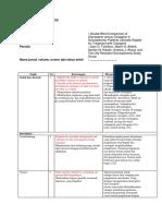 analisis jurnal jiwa.docx