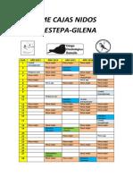 Informe Cajas Nidos 2013-2017