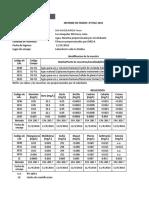 Datos de Consumo Humano Tarata