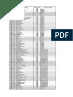 Data_Lengkap_Siswa_Lulus_SMMPTN_2017_PTN_12_Lengkap[2].pdf