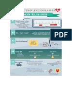 5 Pasos Para Interpretar ECG