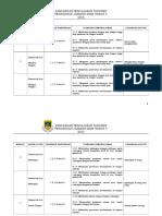RPT PJ KSSR Thn 4 new.doc