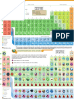 Los elementos qumicos de la tabla peridica ordenados por tabla periodica algunos usos urtaz Image collections