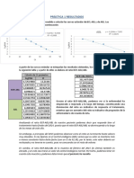 Diagnóstico Molecular Práctica 1 - Resultados