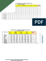 Contoh Visualisasi Program Uks Pngmbangan