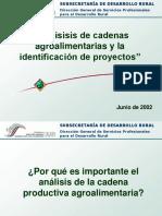 Analisis Cadenas