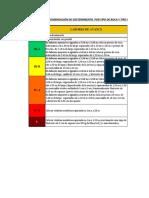 Tabla de Recomendacion de Sostenimeinto Por Tipo de Roca y Tipo de Labor
