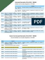 Tabelas de Atividades CTF-AIDA