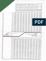 Tabela Normal.pdf