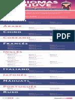Cursos de idiomas en el INJUVE agosto 2017