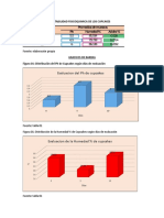 graficos analisis fisicoquimico