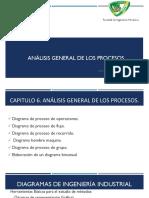 ANÁLISIS GENERAL DE LOS PROCESOS
