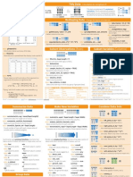 data-wrangling-cheatsheet.pdf