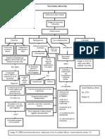 mapa conceptual area educativa 3asd.doc