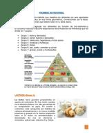 Piramide Nutricional y Los Grupos de Alimentos 02