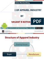 03 Struture of Apparel Industry