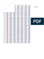 Analisis Data Fwd