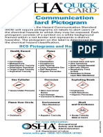 OSHA3491QuickCardPictogram.pdf