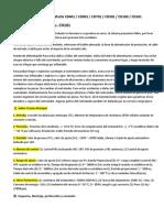 Manual en Español de Pirometro CH102
