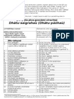 9a Dhatu Sangraha.doc