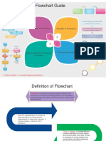 Flowchart Guide Power Point