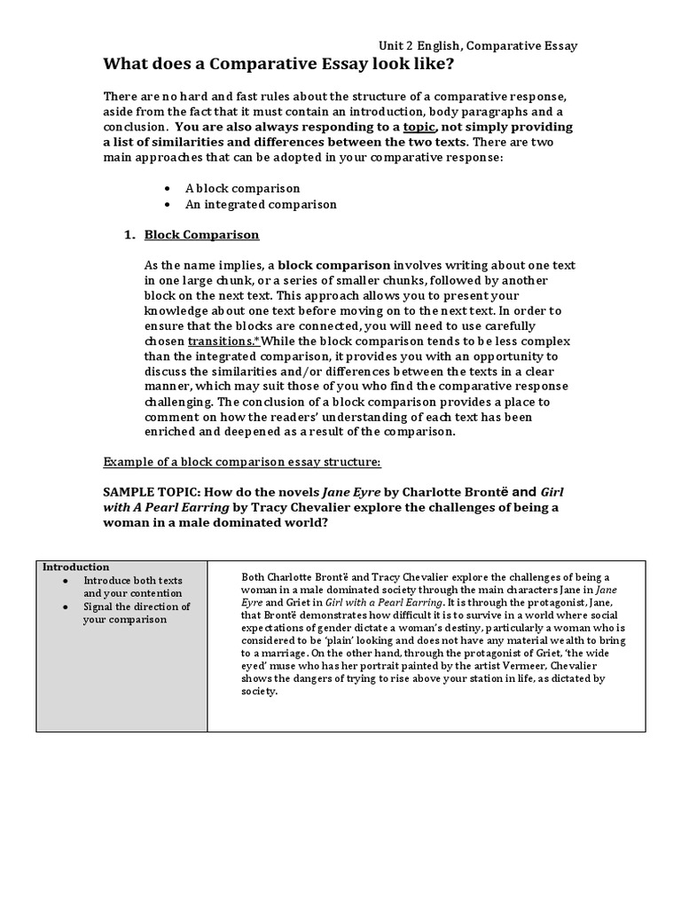 example comparative essay block and integrated essays example comparative essay block and integrated essays charlotte brontatilde