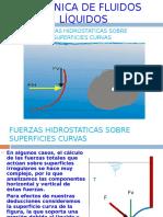 Fuerzas Hidrostaticas Sobre Superficies Curvas