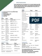 ArcGIS_to_R_Spatial_CheatSheet.pdf
