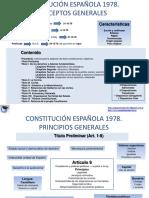 Esquemas Constitucion Española